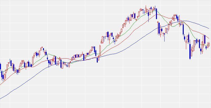 株価が高値圏の場合